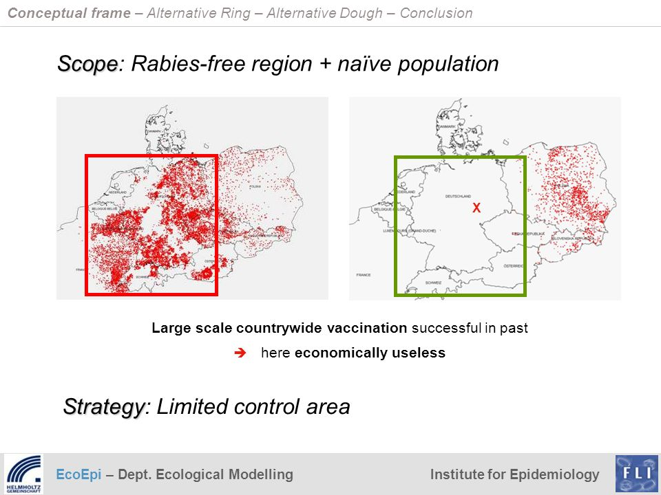EcoEpi – Dept. Ecological ModellingInstitute for Epidemiology Scope Scope: Rabies-free region + naïve population X Large scale countrywide vaccination