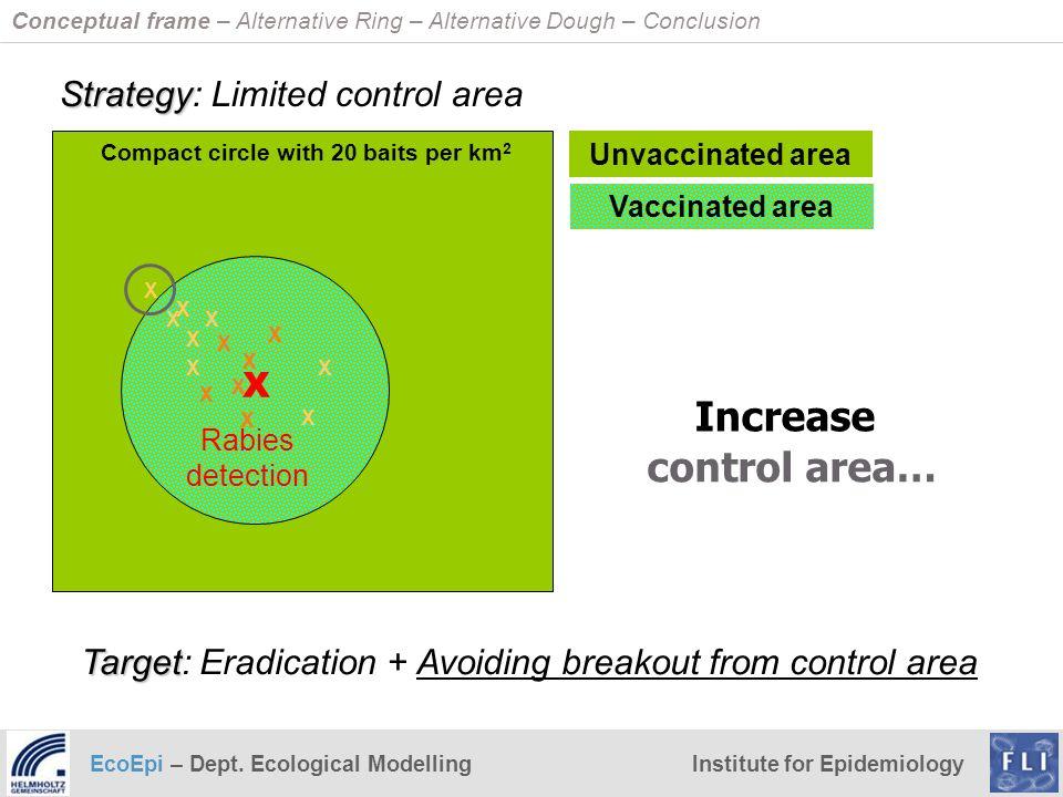 EcoEpi – Dept. Ecological ModellingInstitute for Epidemiology Target Target: Eradication + Avoiding breakout from control area Conceptual frame – Alte