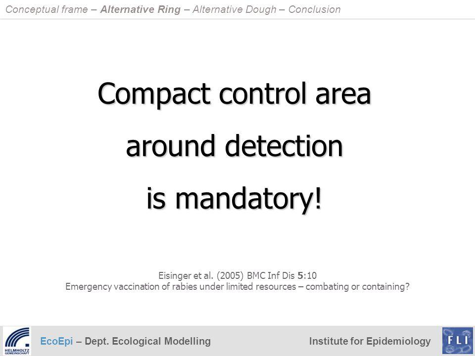 EcoEpi – Dept. Ecological ModellingInstitute for Epidemiology Conceptual frame – Alternative Ring – Alternative Dough – Conclusion Eisinger et al. (20