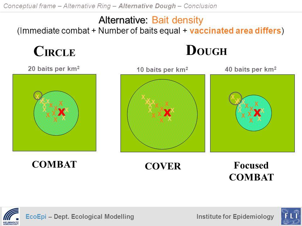 EcoEpi – Dept. Ecological ModellingInstitute for Epidemiology COMBAT COVER D OUGH X X X X X XX X X X X X X X X X X X X X X X X X X X X XX X C IRCLE X