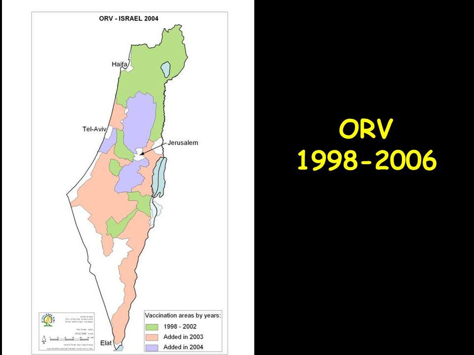 ORV 1998-2006