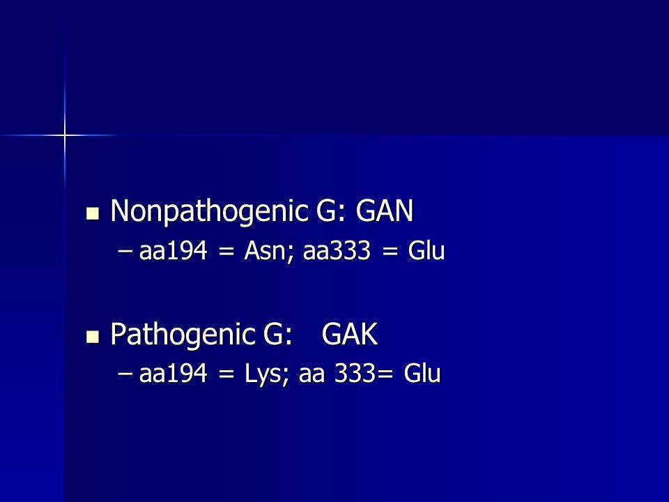 Nonpathogenic G: GAN Nonpathogenic G: GAN –aa194 = Asn; aa333 = Glu Pathogenic G: GAK Pathogenic G: GAK –aa194 = Lys; aa 333= Glu