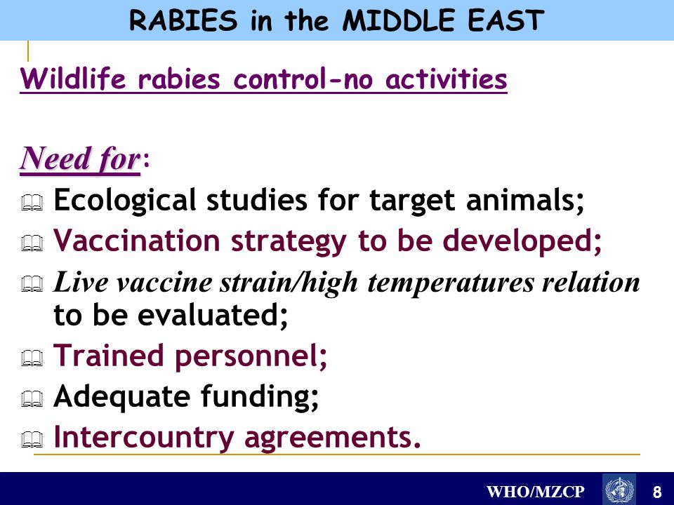 WHO/MZCP Wildlife rabies control-no activities Need for Need for : Ecological studies for target animals; Vaccination strategy to be developed; Live vaccine strain/high temperatures relation to be evaluated; Trained personnel; Adequate funding; Intercountry agreements.