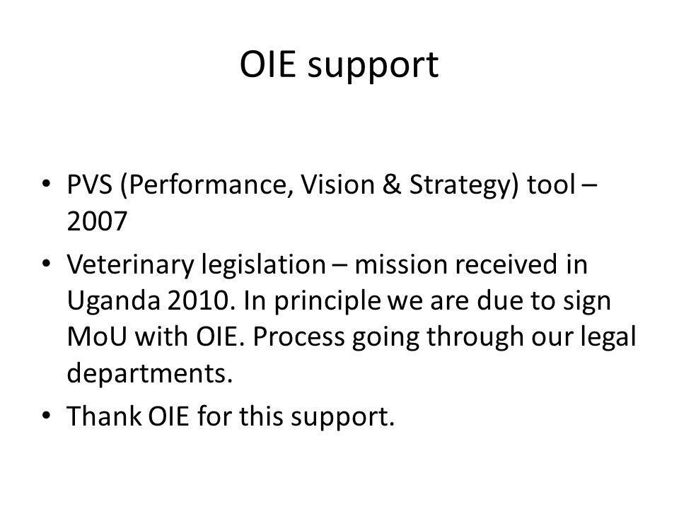 OIE support PVS (Performance, Vision & Strategy) tool – 2007 Veterinary legislation – mission received in Uganda 2010. In principle we are due to sign