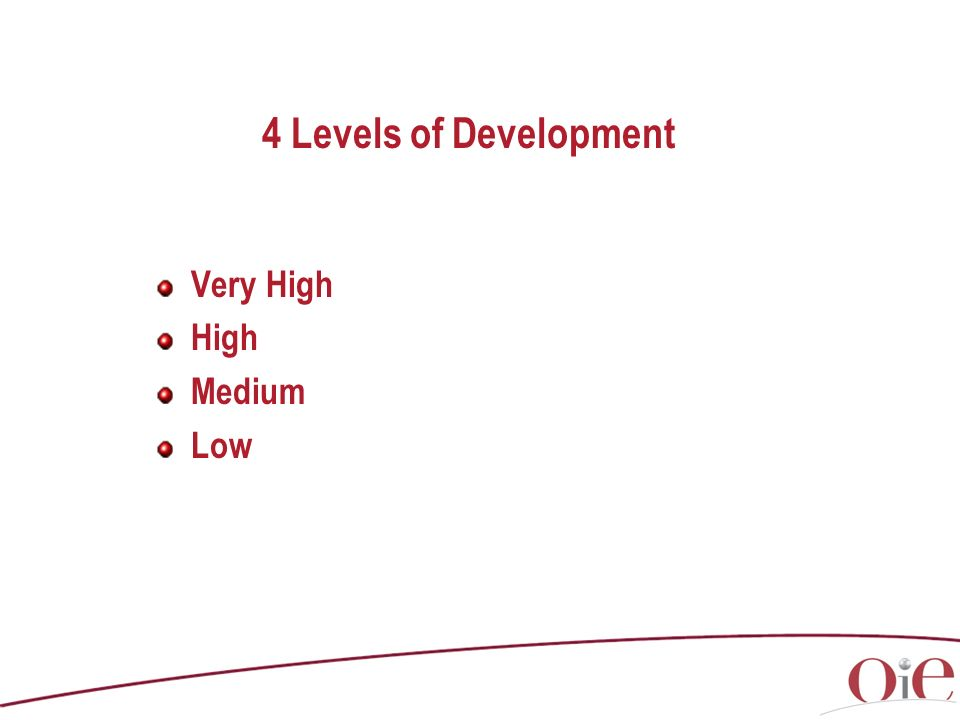 4 Levels of Development Very High High Medium Low