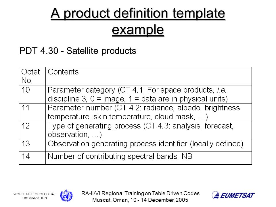 WORLD METEOROLOGICAL ORGANIZATION RA-II/VI Regional Training on Table Driven Codes Muscat, Oman, 10 - 14 December, 2005 A product definition template example PDT 4.30 - Satellite products