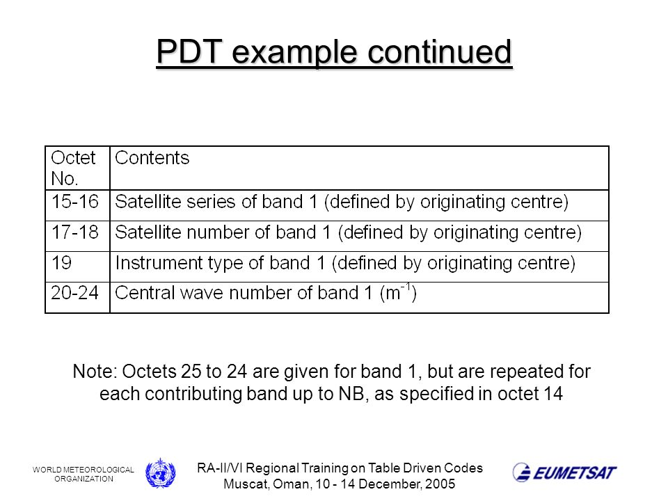 WORLD METEOROLOGICAL ORGANIZATION RA-II/VI Regional Training on Table Driven Codes Muscat, Oman, 10 - 14 December, 2005 PDT example continued Note: Octets 25 to 24 are given for band 1, but are repeated for each contributing band up to NB, as specified in octet 14