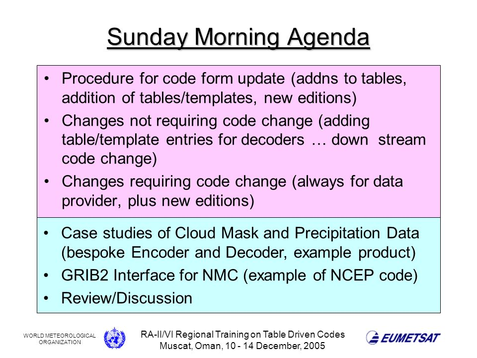 WORLD METEOROLOGICAL ORGANIZATION RA-II/VI Regional Training on Table Driven Codes Muscat, Oman, 10 - 14 December, 2005 Sunday Morning Agenda Procedure for code form update (addns to tables, addition of tables/templates, new editions) Changes not requiring code change (adding table/template entries for decoders … down stream code change) Changes requiring code change (always for data provider, plus new editions) Case studies of Cloud Mask and Precipitation Data (bespoke Encoder and Decoder, example product) GRIB2 Interface for NMC (example of NCEP code) Review/Discussion