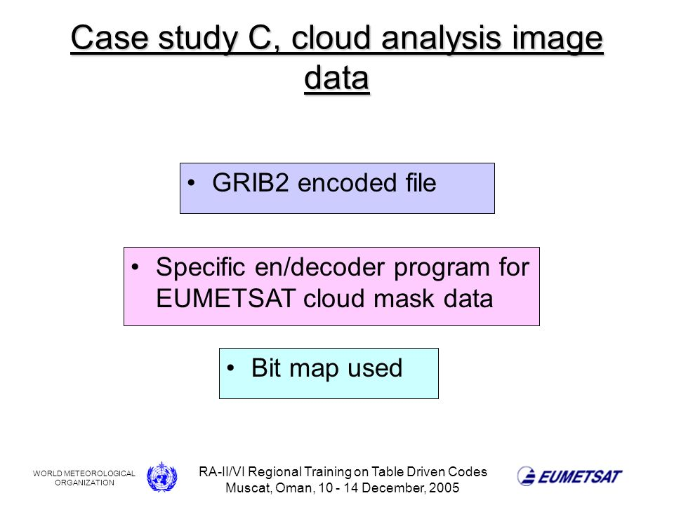 WORLD METEOROLOGICAL ORGANIZATION RA-II/VI Regional Training on Table Driven Codes Muscat, Oman, 10 - 14 December, 2005 Case study C, cloud analysis image data GRIB2 encoded file Specific en/decoder program for EUMETSAT cloud mask data Bit map used