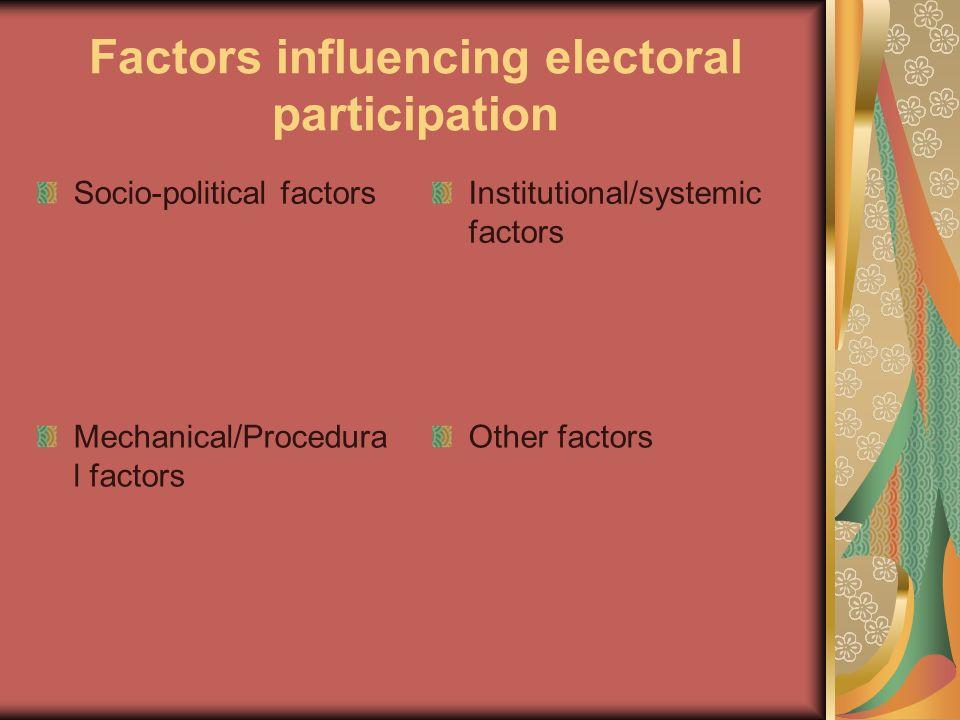Factors influencing electoral participation Socio-political factorsInstitutional/systemic factors Mechanical/Procedura l factors Other factors