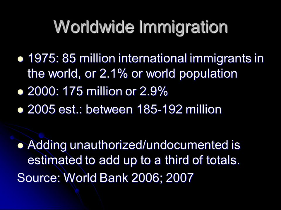 Worldwide Immigration 1975: 85 million international immigrants in the world, or 2.1% or world population 1975: 85 million international immigrants in the world, or 2.1% or world population 2000: 175 million or 2.9% 2000: 175 million or 2.9% 2005 est.: between 185-192 million 2005 est.: between 185-192 million Adding unauthorized/undocumented is estimated to add up to a third of totals.