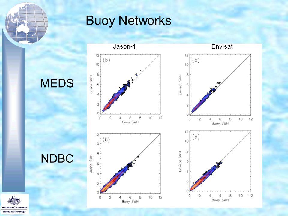 MEDS NDBC EnvisatJason-1 Buoy Networks