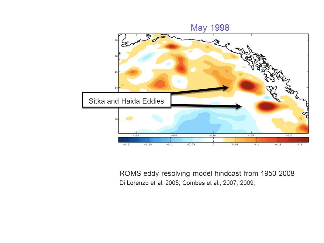 May 1998 Sitka and Haida Eddies ROMS eddy-resolving model hindcast from 1950-2008 Di Lorenzo et al. 2005; Combes et al., 2007; 2009;