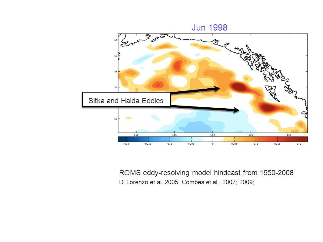 Jun 1998 Sitka and Haida Eddies ROMS eddy-resolving model hindcast from 1950-2008 Di Lorenzo et al. 2005; Combes et al., 2007; 2009;
