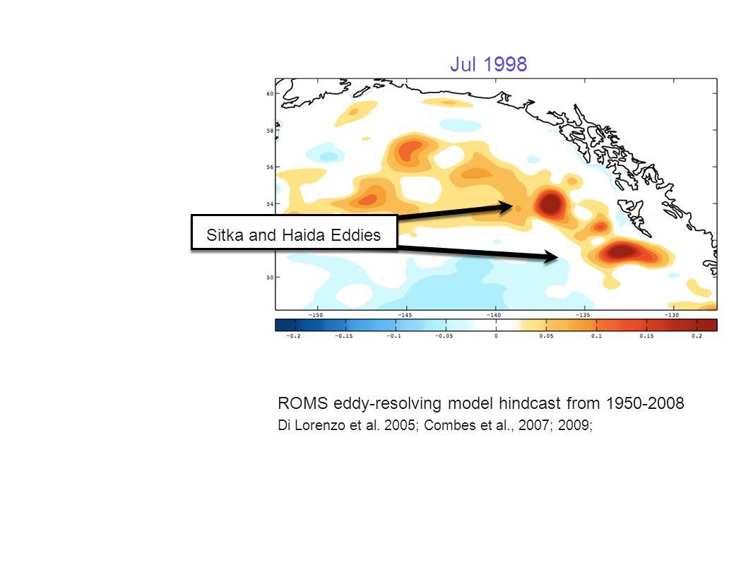 Jul 1998 Sitka and Haida Eddies ROMS eddy-resolving model hindcast from 1950-2008 Di Lorenzo et al. 2005; Combes et al., 2007; 2009;