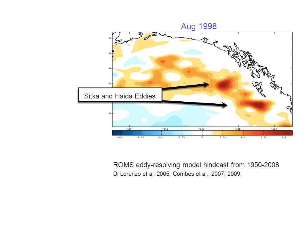 Aug 1998 Sitka and Haida Eddies ROMS eddy-resolving model hindcast from 1950-2008 Di Lorenzo et al. 2005; Combes et al., 2007; 2009;