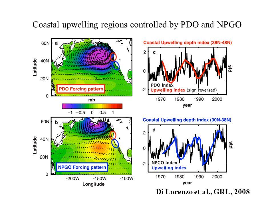 Coastal upwelling regions controlled by PDO and NPGO Di Lorenzo et al., GRL, 2008