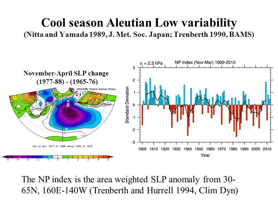 Cool season Aleutian Low variability (Nitta and Yamada 1989, J. Met. Soc. Japan; Trenberth 1990, BAMS) November-April SLP change (1977-88) - (1965-76)