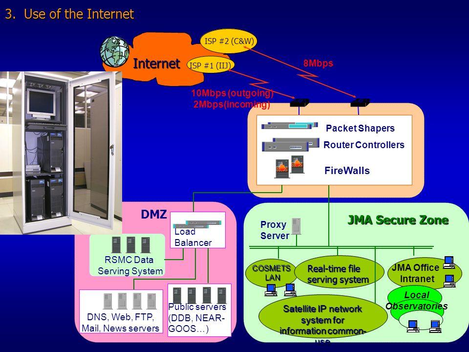 3. Use of the Internet Proxy Server DMZ RSMC Data Serving System JMA Office Intranet COSMETS LAN LAN JMA Secure Zone Real-time file serving system Sat