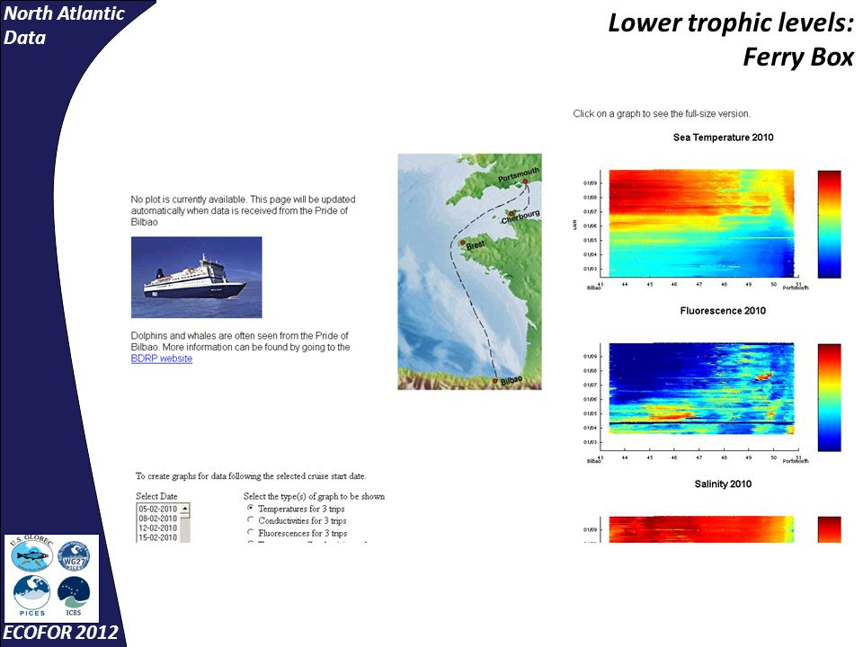 North Atlantic Data ECOFOR 2012 Lower trophic levels: Ferry Box