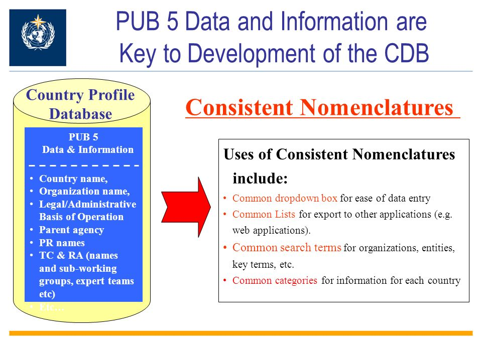 PUB 5 Data and Information are Key to Development of the CDB Uses of Consistent Nomenclatures include: Common dropdown box for ease of data entry Common Lists for export to other applications (e.g.