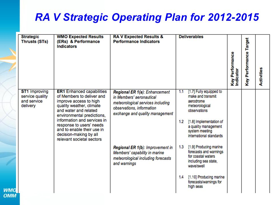 RA V Strategic Operating Plan for 2012-2015