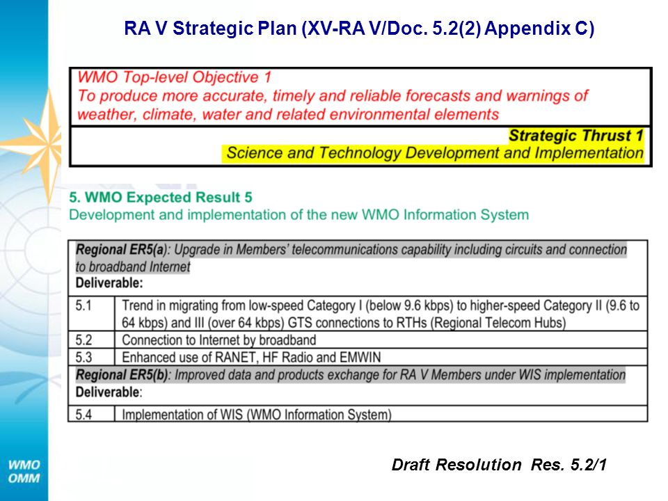 RA V Strategic Plan (XV-RA V/Doc. 5.2(2) Appendix C) Draft Resolution Res. 5.2/1