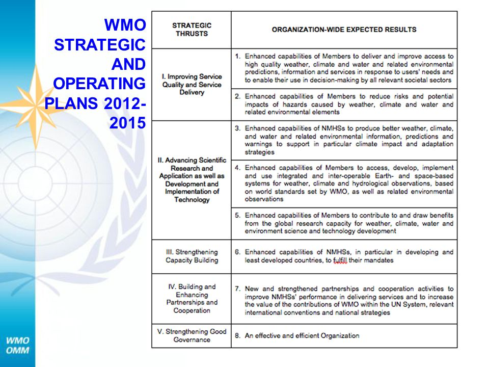 WMO STRATEGIC AND OPERATING PLANS 2012- 2015