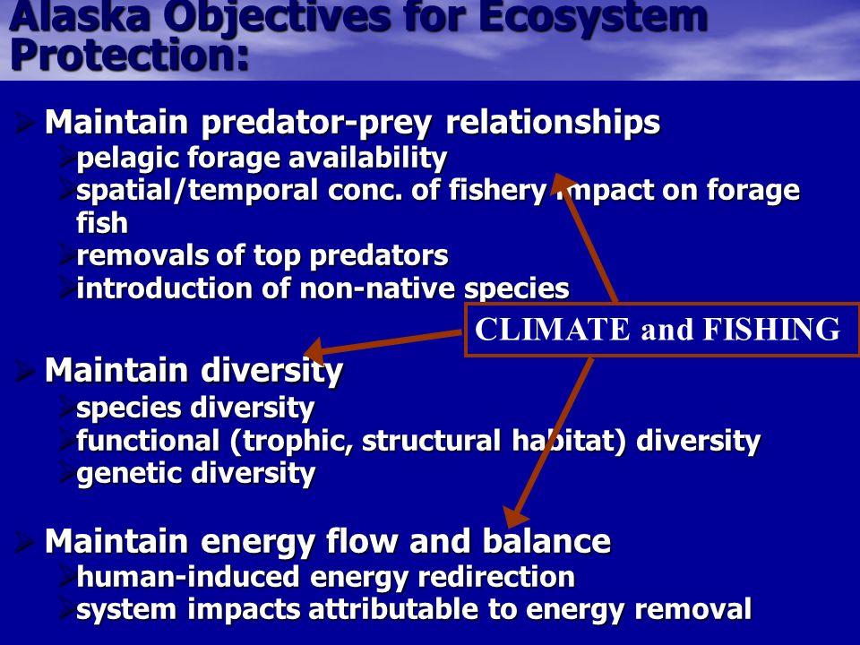 Alaska Objectives for Ecosystem Protection: Maintain predator-prey relationships Maintain predator-prey relationships pelagic forage availability pela