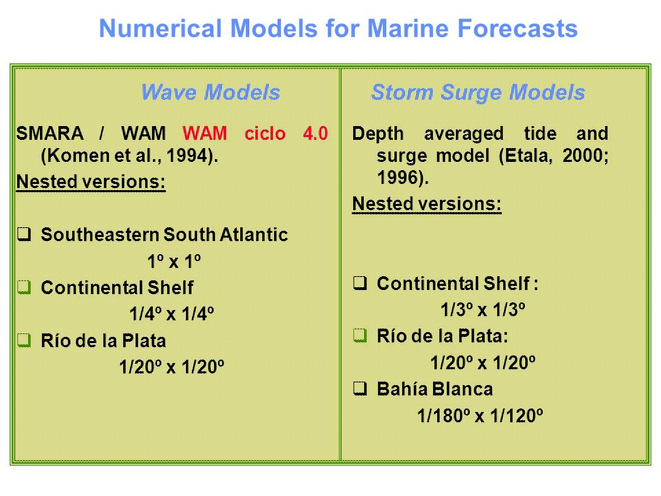 Numerical Models for Marine Forecasts SMARA / WAM WAM ciclo 4.0 (Komen et al., 1994).