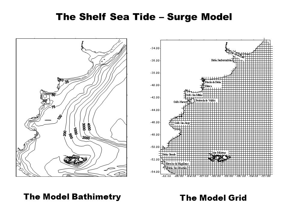 The Model Bathimetry The Shelf Sea Tide – Surge Model The Model Grid