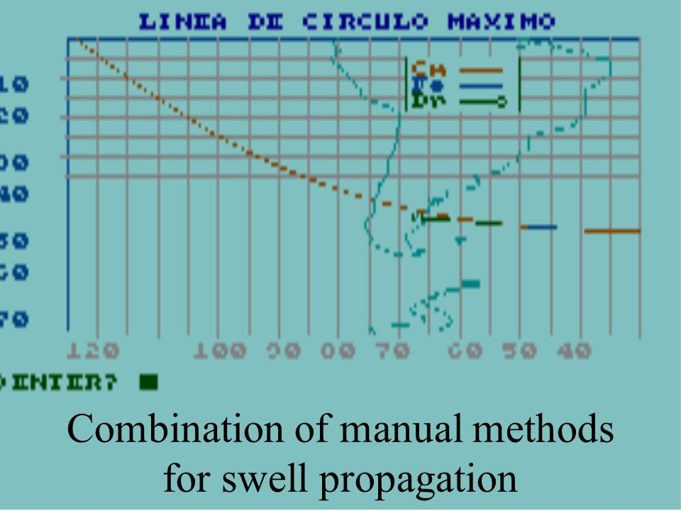 Combination of manual methods for swell propagation
