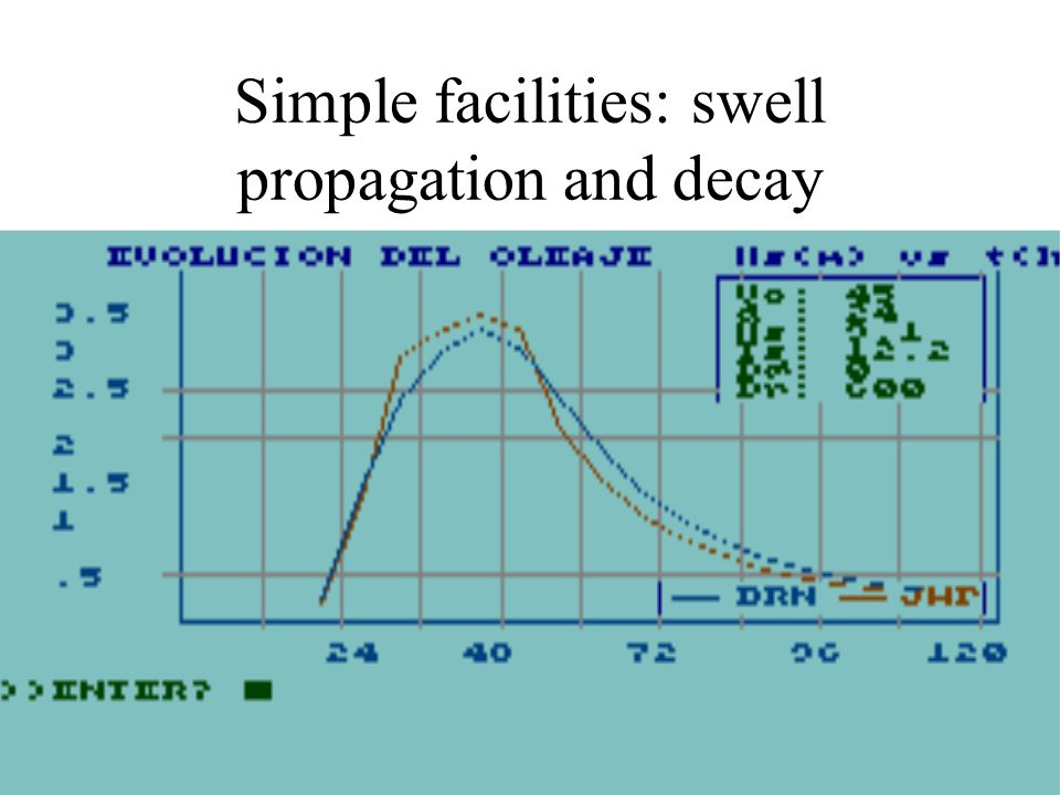 Simple facilities: swell propagation and decay