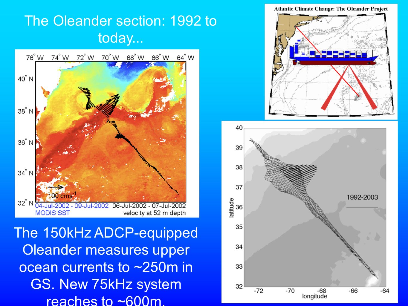 The 150kHz ADCP-equipped Oleander measures upper ocean currents to ~250m in GS.