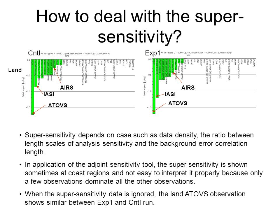 How to deal with the super- sensitivity.