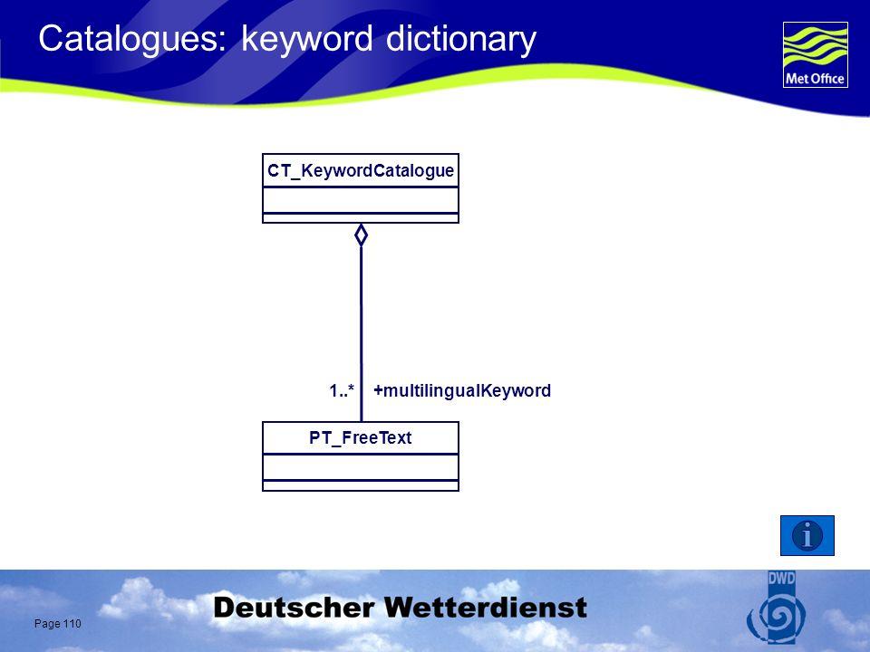 Page 110 Catalogues: keyword dictionary 1..* +multilingualKeyword CT_KeywordCataloguePT_FreeText