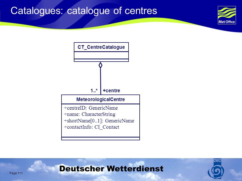 Page 111 Catalogues: catalogue of centres 1..* +centre CT_CentreCatalogueMeteorologicalCentre +centreID: GenericName +name: CharacterString +shortName[0..1]: GenericName +contactInfo: CI_Contact