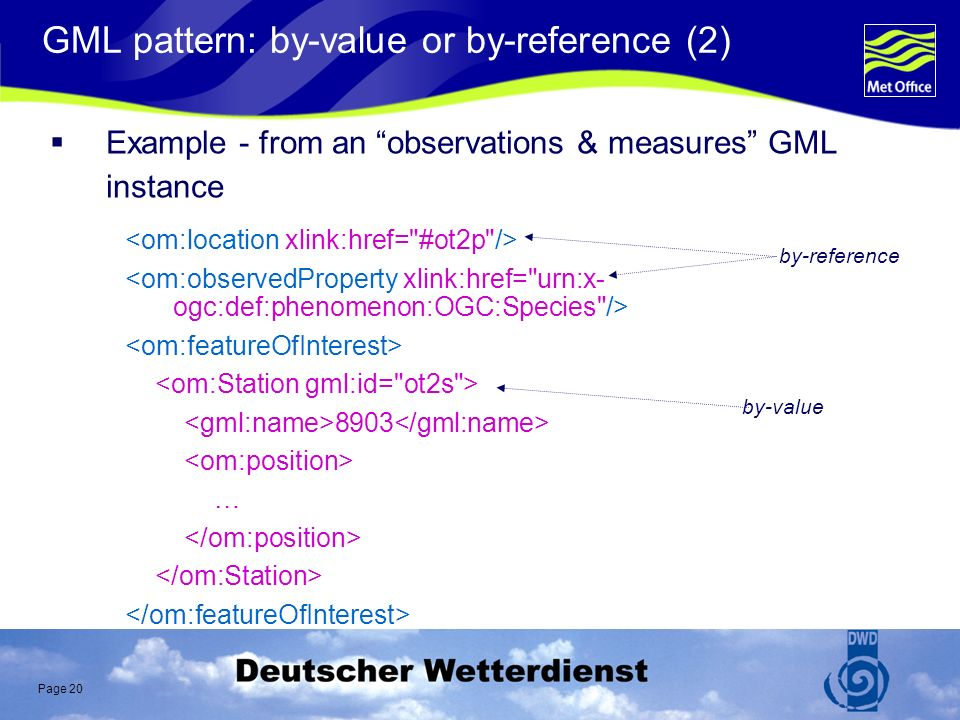 Page 20 GML pattern: by-value or by-reference (2) Example - from an observations & measures GML instance 8903 … by-reference by-value