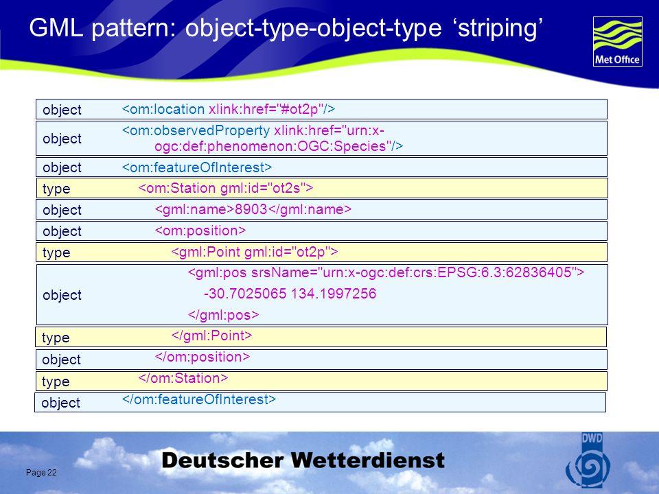 Page 22 GML pattern: object-type-object-type striping object type object 8903 -30.7025065 134.1997256