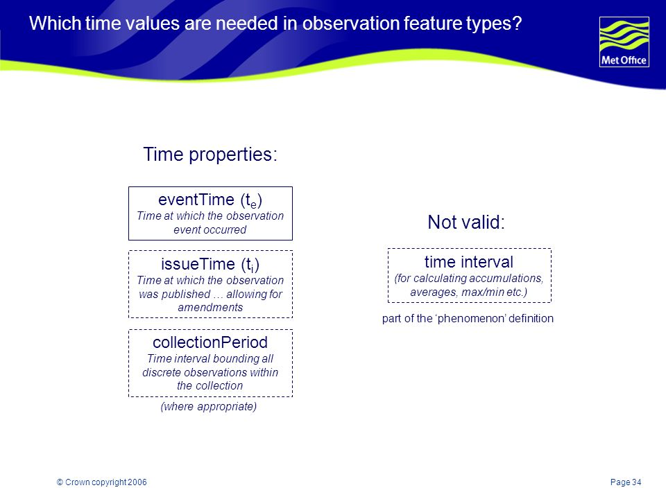 Page 34© Crown copyright 2006 Which time values are needed in observation feature types.