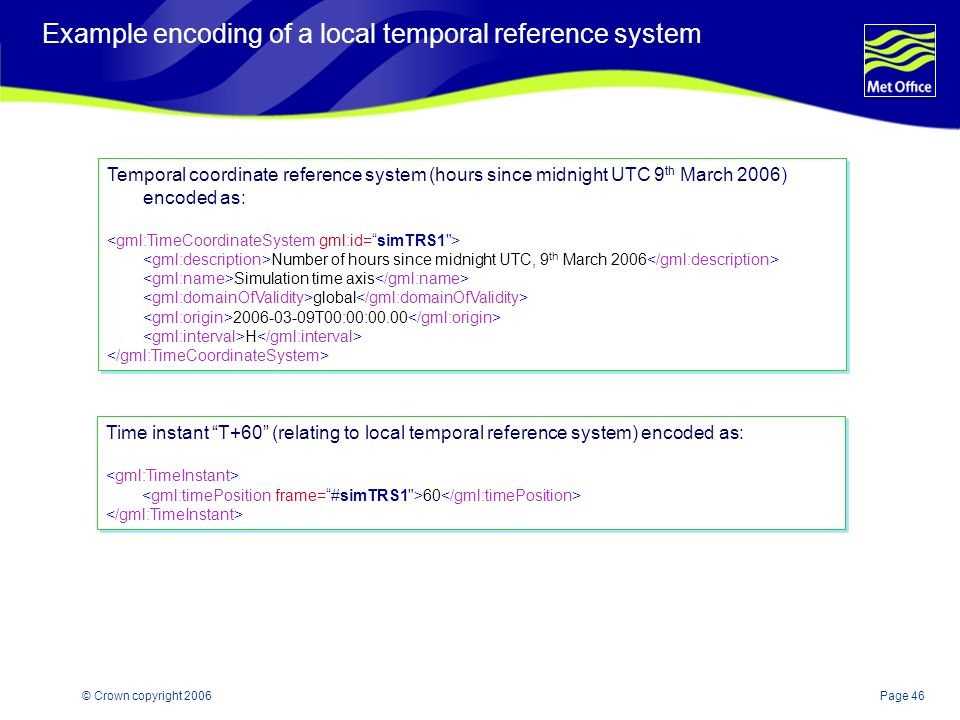 Page 46© Crown copyright 2006 Example encoding of a local temporal reference system Temporal coordinate reference system (hours since midnight UTC 9 th March 2006) encoded as: Number of hours since midnight UTC, 9 th March 2006 Simulation time axis global 2006-03-09T00:00:00.00 H Temporal coordinate reference system (hours since midnight UTC 9 th March 2006) encoded as: Number of hours since midnight UTC, 9 th March 2006 Simulation time axis global 2006-03-09T00:00:00.00 H Time instant T+60 (relating to local temporal reference system) encoded as: 60 Time instant T+60 (relating to local temporal reference system) encoded as: 60
