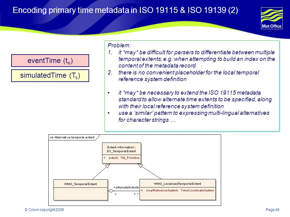Page 49© Crown copyright 2006 Encoding primary time metadata in ISO 19115 & ISO 19139 (2) eventTime (t e ) simulatedTime (T s ) Problem: 1.it *may* be difficult for parsers to differentiate between multiple temporal extents; e.g.