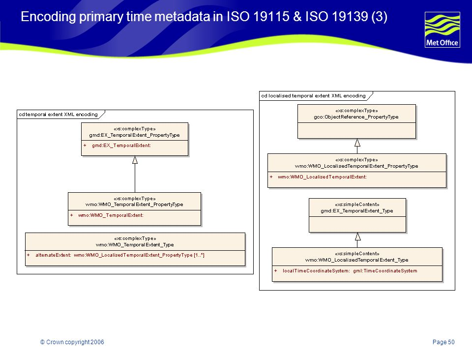 Page 50© Crown copyright 2006 Encoding primary time metadata in ISO 19115 & ISO 19139 (3)