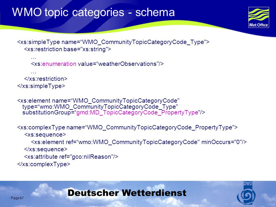 Page 67 WMO topic categories - schema … …