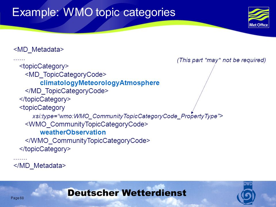Page 68 Example: WMO topic categories......