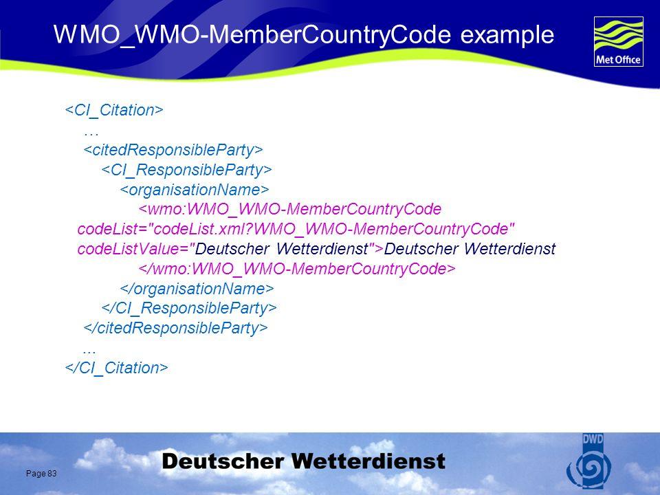 Page 83 WMO_WMO-MemberCountryCode example … Deutscher Wetterdienst...