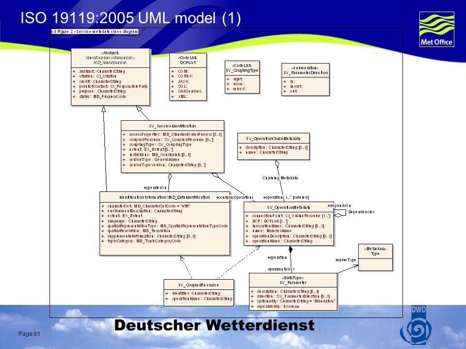Page 91 ISO 19119:2005 UML model (1)