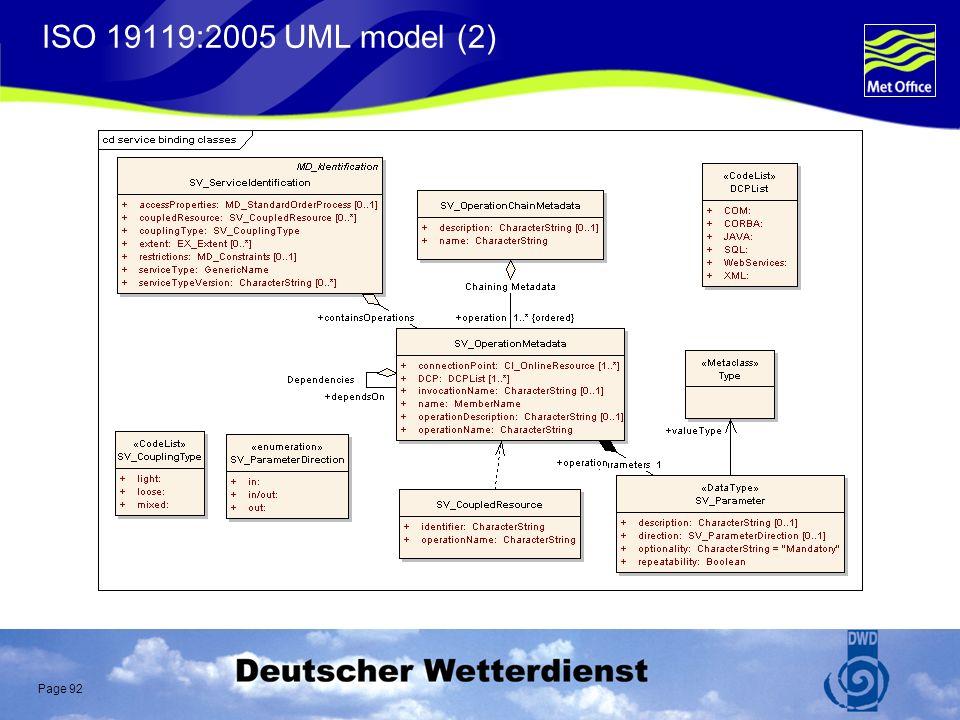Page 92 ISO 19119:2005 UML model (2)