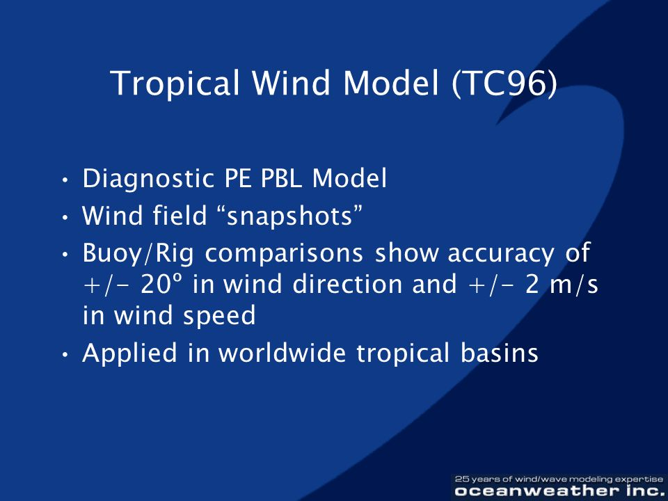 Tropical Wind Model (TC96) Diagnostic PE PBL Model Wind field snapshots Buoy/Rig comparisons show accuracy of +/- 20º in wind direction and +/- 2 m/s