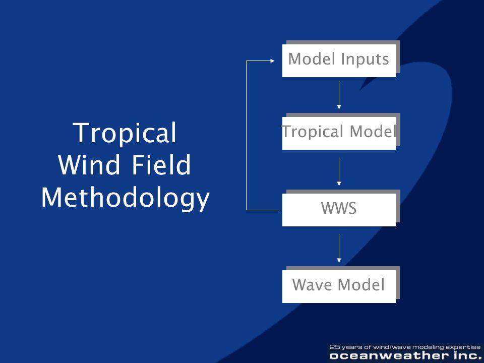 Tropical Wind Field Methodology Model Inputs Tropical Model WWS Wave Model